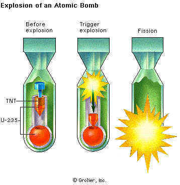 Picture of atomic bomb or 2011