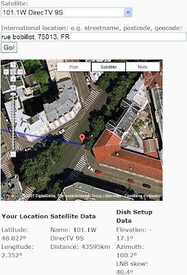 orienter une antenne satellite