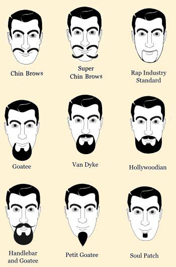 The 53 most common forms of facial hair mens facial hair 1920s 350x530