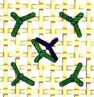 quarter cross-stitch on aida