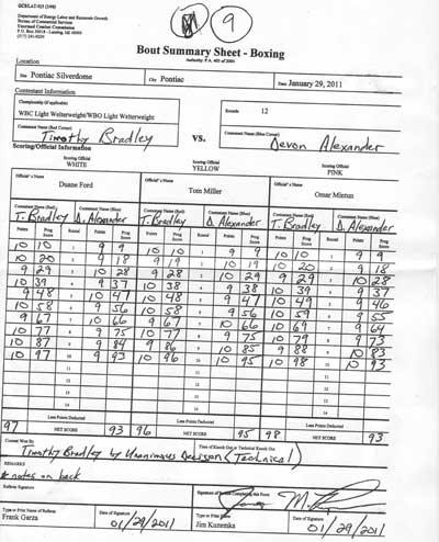 The boxing scorecard january 2011 the boxing scorecard maxwellsz