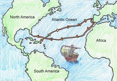 Christopher Columbus on