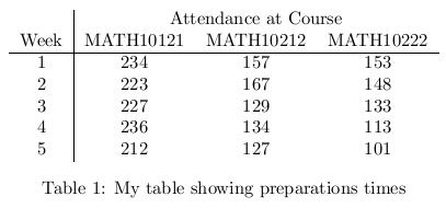Research methods school of maths thesis template for Complex table design