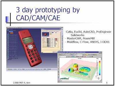 Automatizaci N De La Manufactura Sistemas Cad Cam Cae