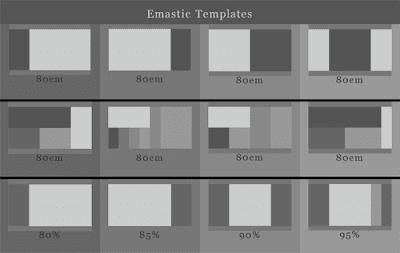 Emastic Templates