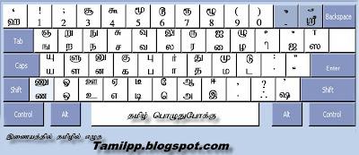 English to Tamil Typing