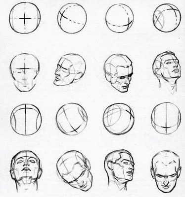 how to draw a head from any angle