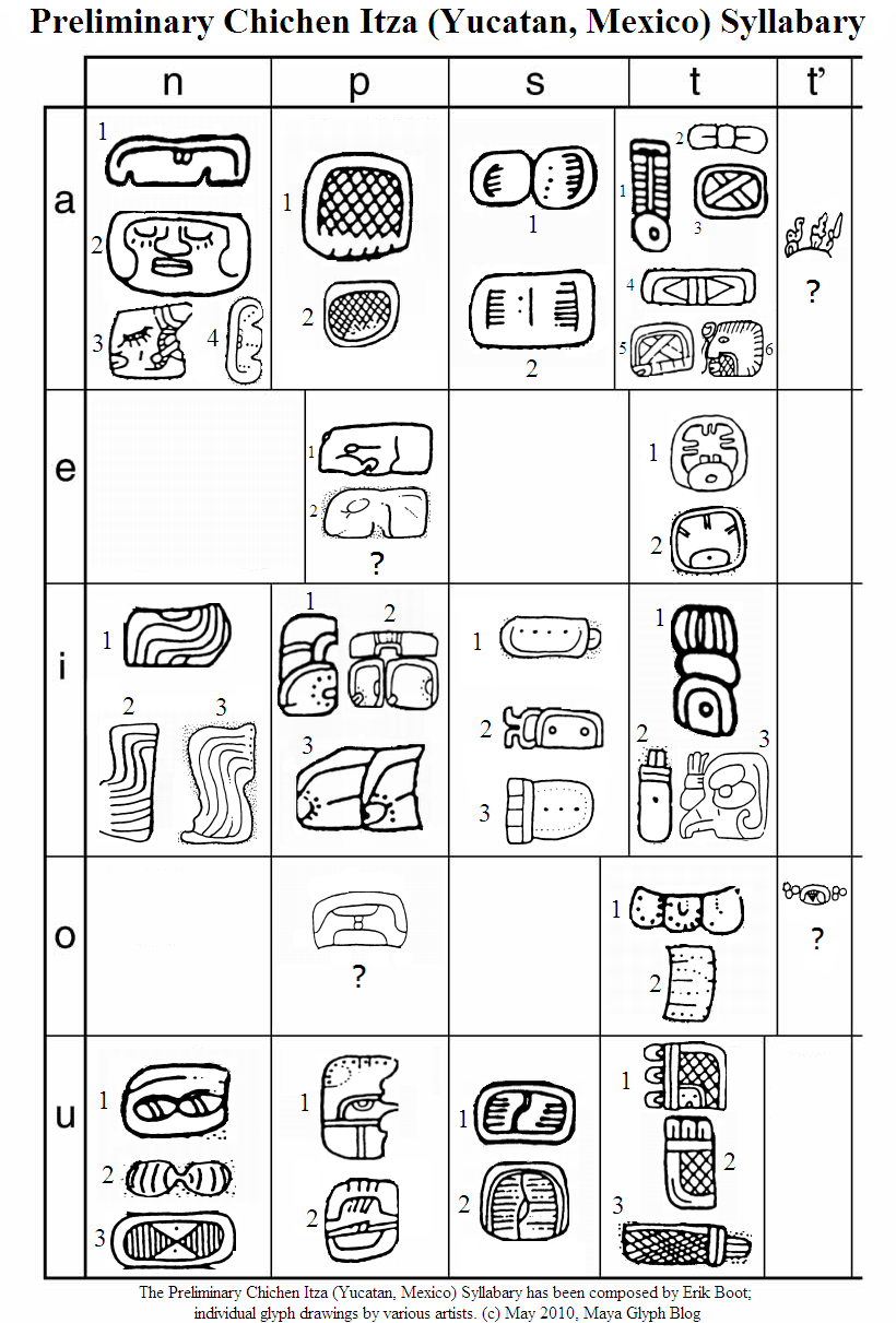 Maya glyph blog the updated preliminary chichen itza maya syllabary part 3 na tu biocorpaavc