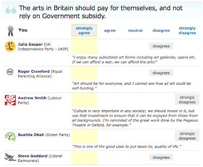 The arts in Britain should pay for themselves, and not rely on Government subsidy.
