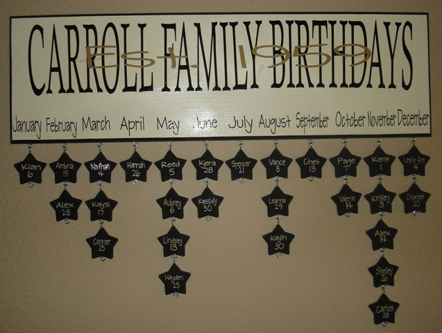[Carroll+Family+Birthday+Board.JPG]