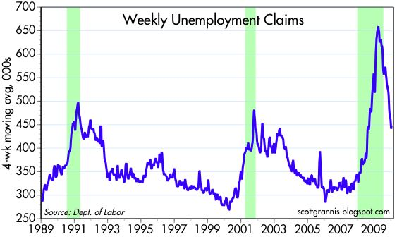 [Weekly+Claims+4-wk+avg]