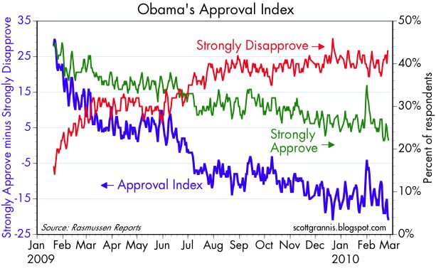 [Obama+Approval+Index]