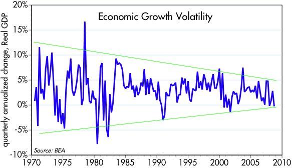 [Economic+growth+vol]