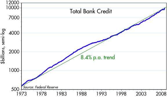 [Bank+Credit]