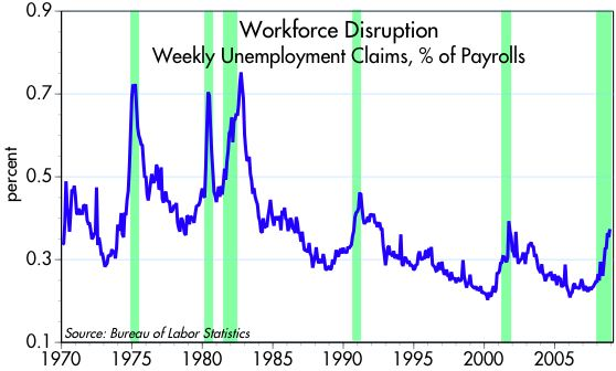 [Workforce+Disruption]