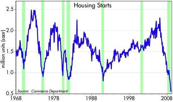 [Housing+Starts+68-]