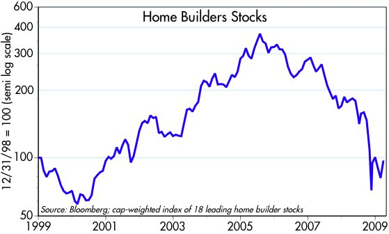 [Home+builders+stocks]