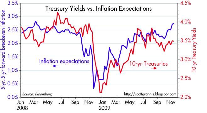 [yields+vs+BE]