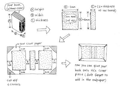 Desktop Glue Book Binding