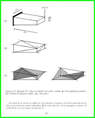 Introducción al Análisis Estructural por Elementos Finitos por Jorge Eduardo Hurtado