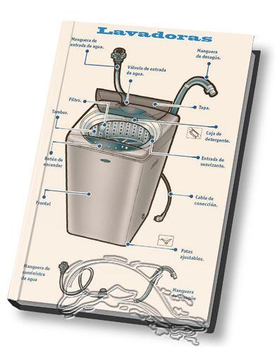 Revista curso manual pdf reparacion de todos por for El gran manual del cocinero pdf