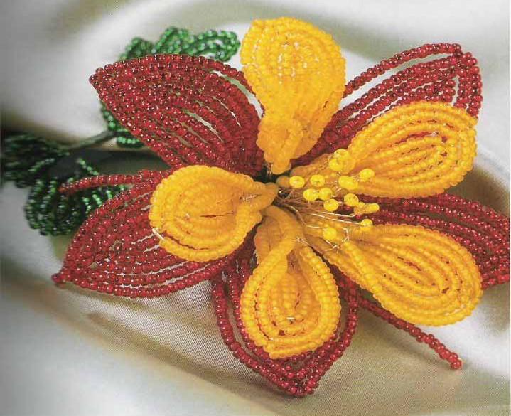 Cara Membuat Kerajinan Tangan Bunga Dari Manik Manik /page/277