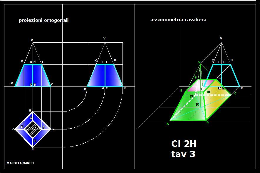 Disegno proiezioni ortogonali e assonometriche tronco di for Piani di cabina di base di base