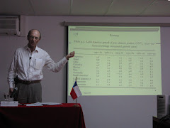 Clase Profr. Ricardo Ffrench-Davis