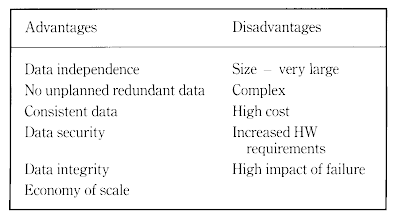 advantages and disadvantages of tacit knowledge Chapter 5: capturing tacit knowledge 10 pros and cons of using a single  expert (cont'd) drawbacks: ✹ the expert's knowledge is not easy to capture.