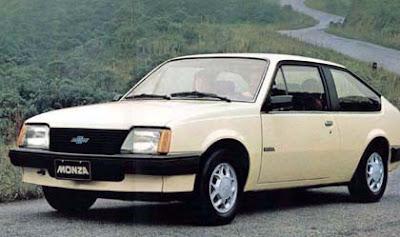 Monza Hatch 1982/1983