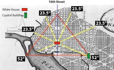 The Sacred Geometry and Symbols of Washington DC Attainablemind