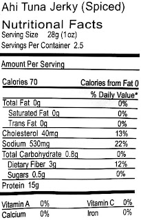 Itsumo Ahi Tuna Jerky Nutrition Facts