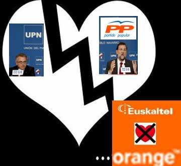 ruptura pp upn