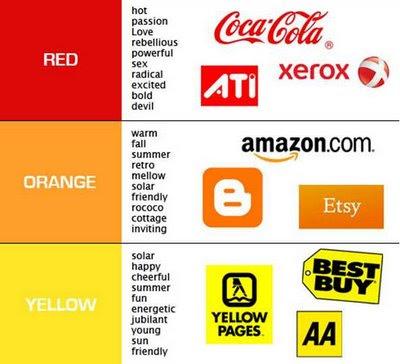 logo rojo nararanja amarillo