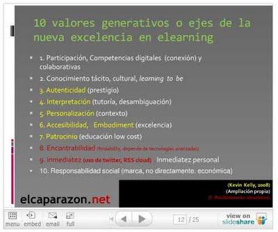 Valores generativos en la formación