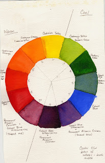 This Is A Color Wheel That I Created Number Of Years Ago It Shows The Primary Colors Secondary Tertiary Which Side Warm