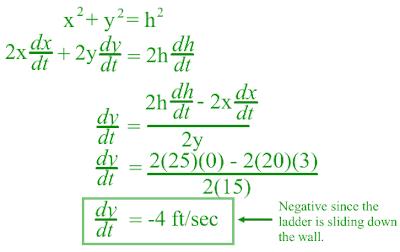 AP Calculus AB (2007-08): November 2007