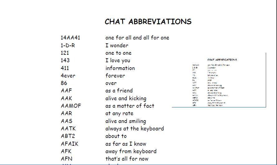 Sexting acronyms list