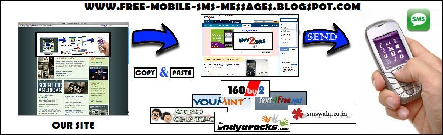 <-TEXT MESSAGES FOR MOBILES-FREE TEXT SMS COLLECTION-SMS MESSAGES FREE DOWNLOAD->