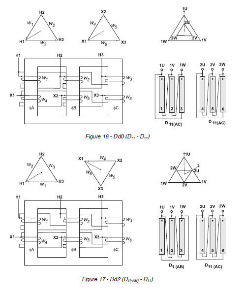 technical data bank of electrical engineering  transformer
