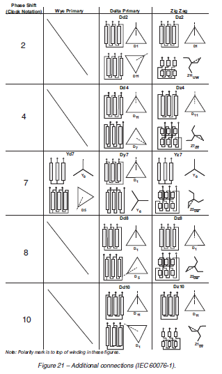 Transformer Symbols Winding Connections 4810 moreover Pinoy Mods Full Mechs Lined Up in addition Cartoon Thursday Office Genie Part 2 moreover Megazine php additionally Ofdma System Analysis And Design By. on electrical engineering archive 2013 march 16