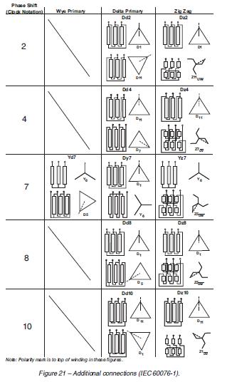 Motor Star Delta Starter Diagram moreover Typhoon Air  pressor besides Circuit Breaker Panel Wiring Diagram also Forward Reverse Motor Control Diagram further Motor Starter Circuit Wiring Diagram. on star delta starter operation