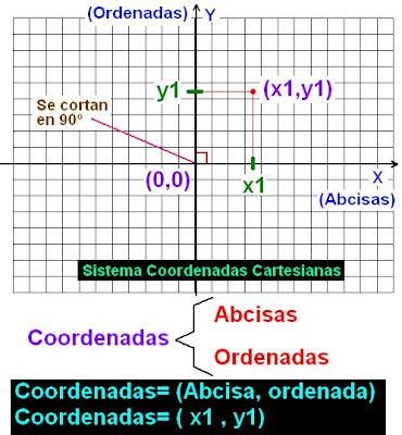 Suceso Definicion Matematica