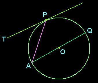 psu-matematicas: Desafío - Ángulo Semi-Inscrito