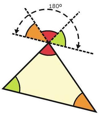 external image Suma+Angulos+Interiores+de+Tri%C3%A1ngulo.JPG