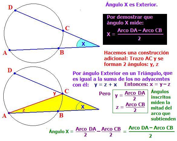 Diccionario Matematicas: Medida del Ángulo Exterior a una ...