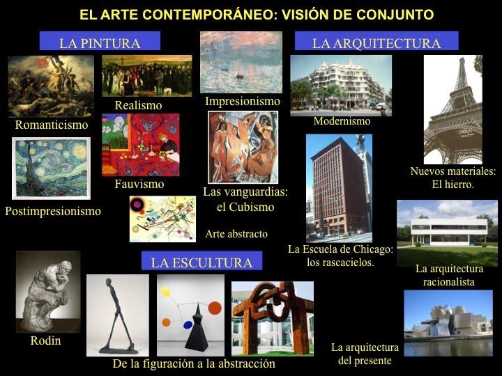 Historia del arte arte contempor neo for Caracteristicas del contemporaneo