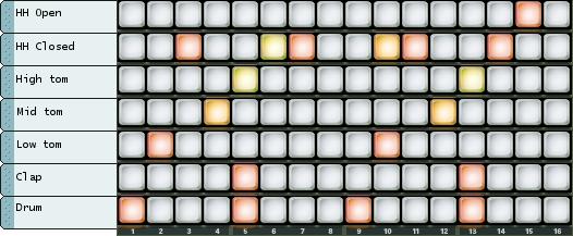 Pattern Redrum avec syncope et contre-temps