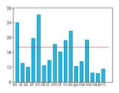 10.El paro en las CCAA españolas en 1º trimestre de 2009 y medfidas para superar la crisis