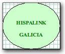 1. Blog de Hispalink-Galicia: Presentación.